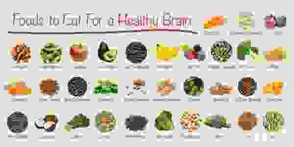 Ăn gì khi mắc bệnh suy giảm trí nhớ? 1